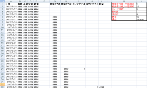 Excel作るバックテストツール