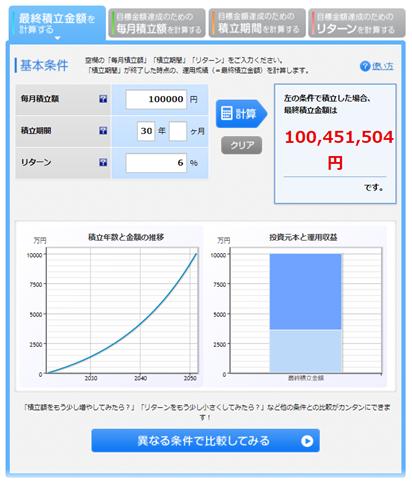 月10万投資で1億円